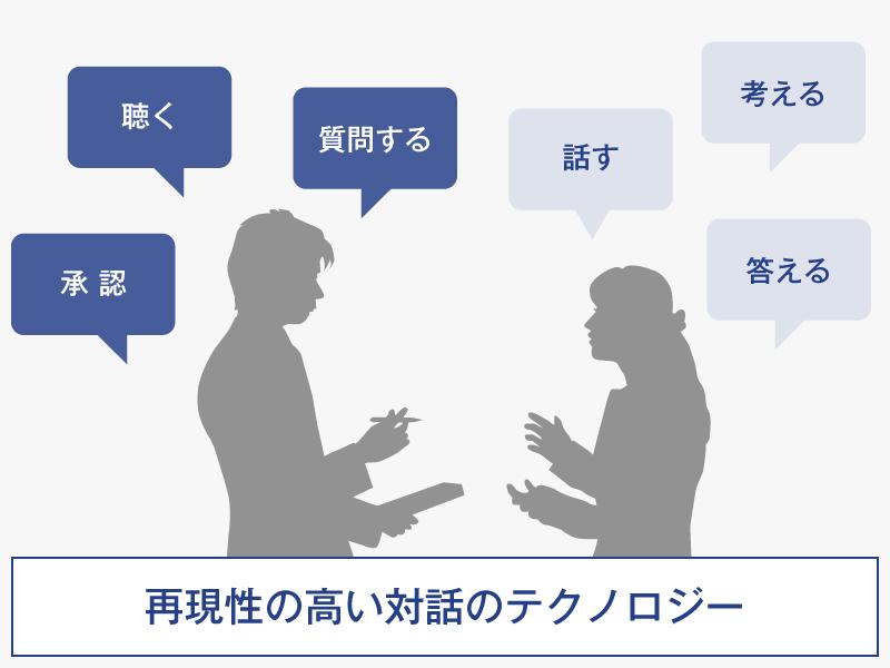 コーチングの対話スキル:聴く、質問する、承認する